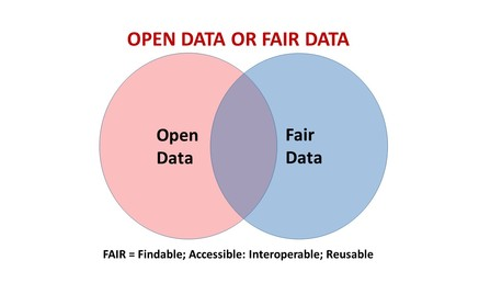 Open data or fair data